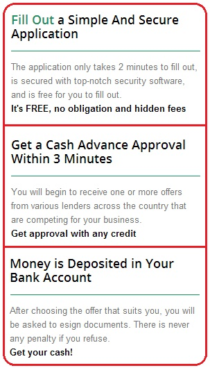 Fast cash advance (payday loans) - Bad credit history OK!
